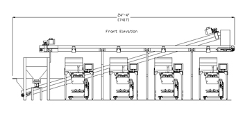 Infeed Coin Conveyor System